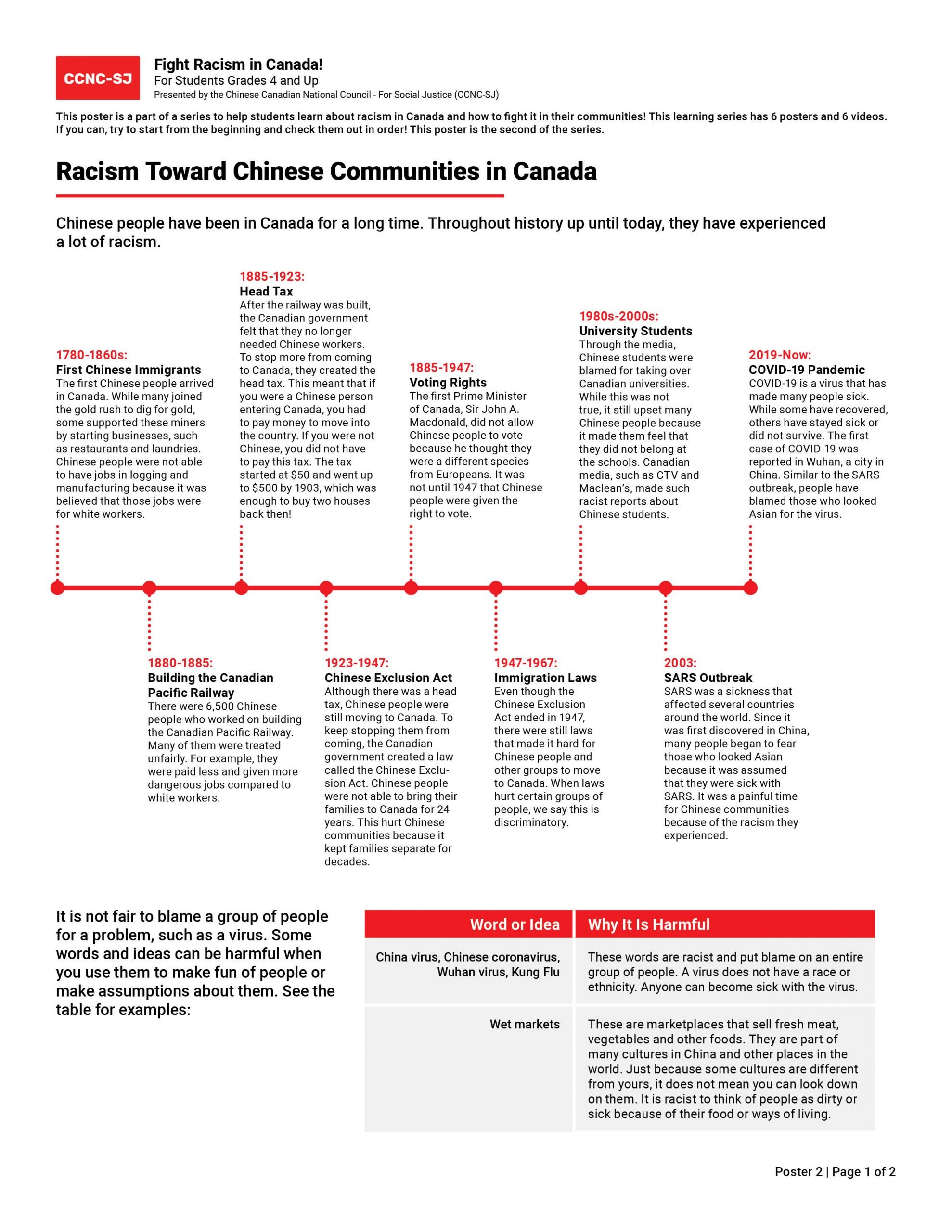 ccncsj_infographics_2-1